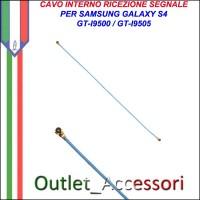 Flat Cavo Coassiale Segnale Ricezione per Samsung Galaxy S4 I9500 I9505
